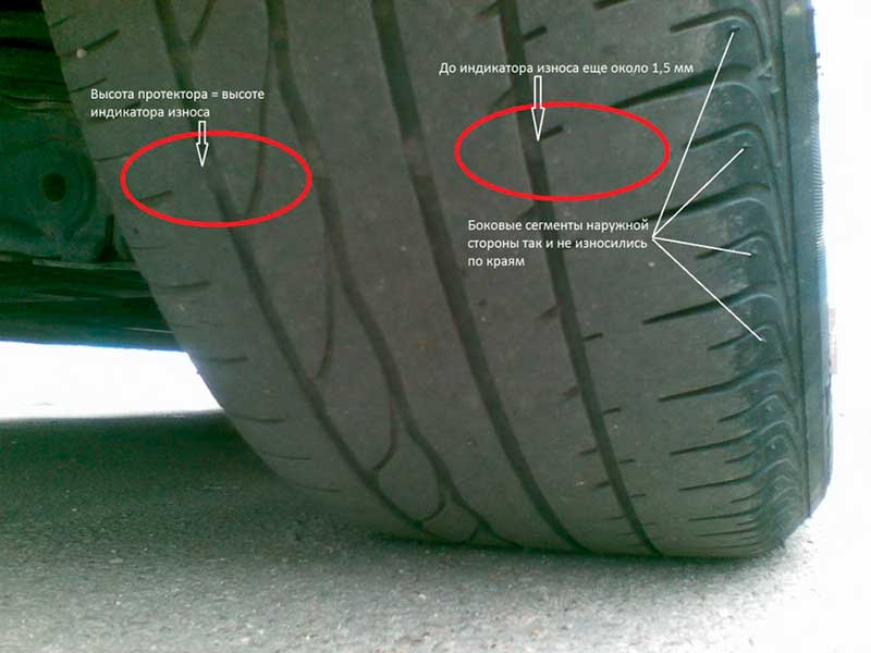 Основные причины износа шин